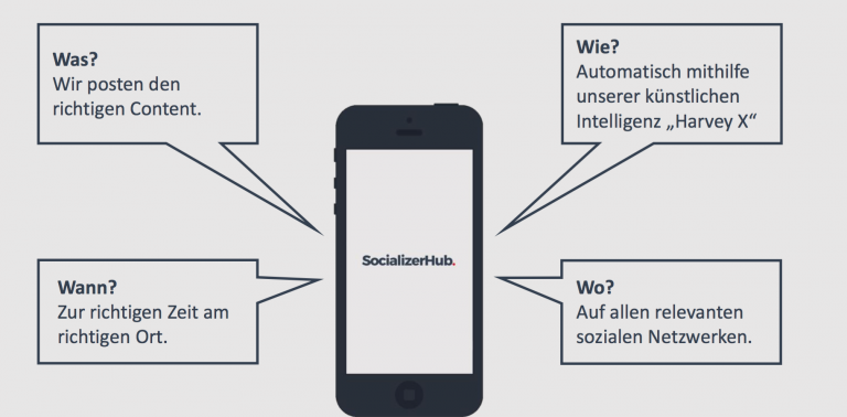 socializerhub-overview